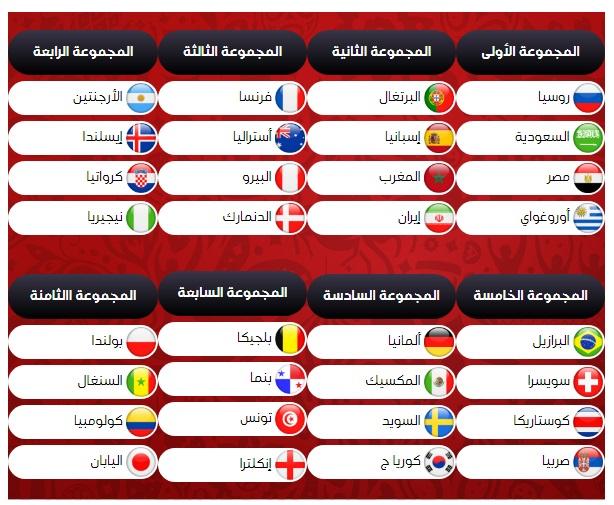 أخبار كأس العالم في روسيا A.Alam2018